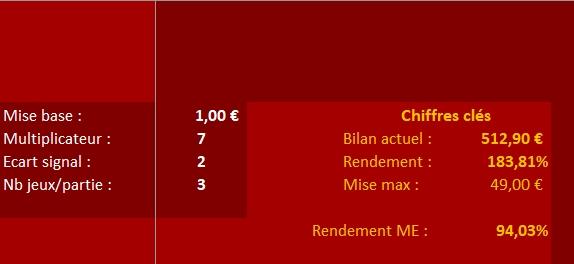 Paramétrage Méthode RSE 183%